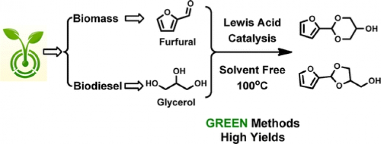 Acetals from Glycerol + Furfural = Biodiesel Fuel Component