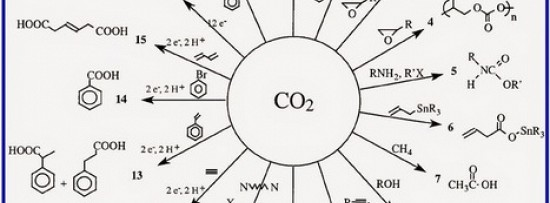 CO2-based chemicals business c ..